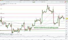 Grafico+Euro+Do%CC%81lar+EUR+USD+resistencias+y+soportes+6+mayo+2013.png