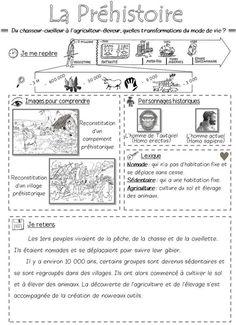 La Préhistoire Paléolithique / Néolithique Plus Art History Memes, History Projects, History Teachers, Home Schooling, Ancient History, Social Studies, Kids Learning, Blog, Education