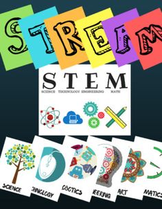 STEM STEAM STREAM Display Posters