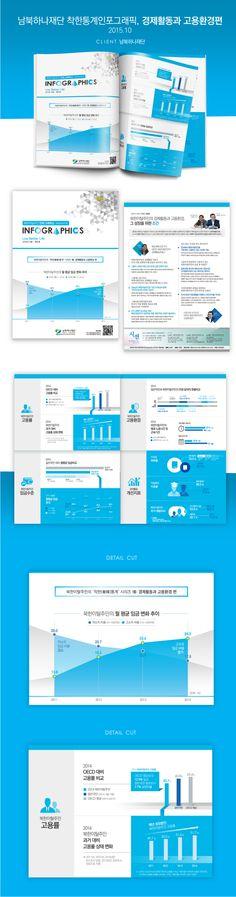 남북하나재단 착한통계 인포그래픽, 경제활동편