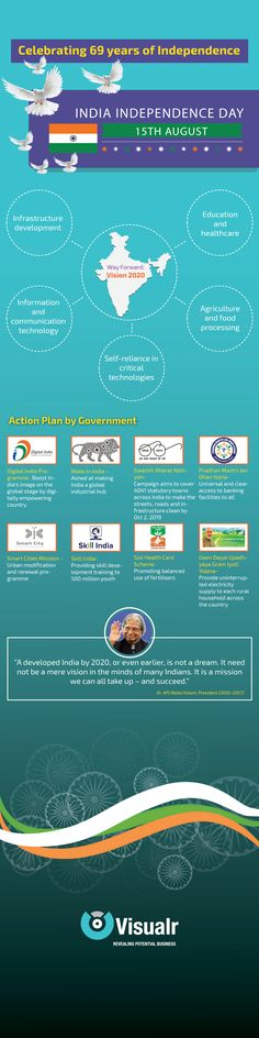 Independence Day #India #Vision2020