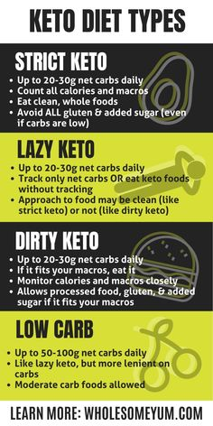 The 15 best keto diet tips and tricks to get started and stick to it! If you're looking for info on keto for beginners, this list includes keto success tips, easy keto recipes and meal plan for beginners, and more. Ketogenic Diet Weight Loss, Weight Loss Meals, Ketogenic Diet Meal Plan, Ketogenic Diet For Beginners, Keto Diet For Beginners, Ketogenic Recipes, Keto Recipes, Healthy Recipes, Ketogenic Breakfast
