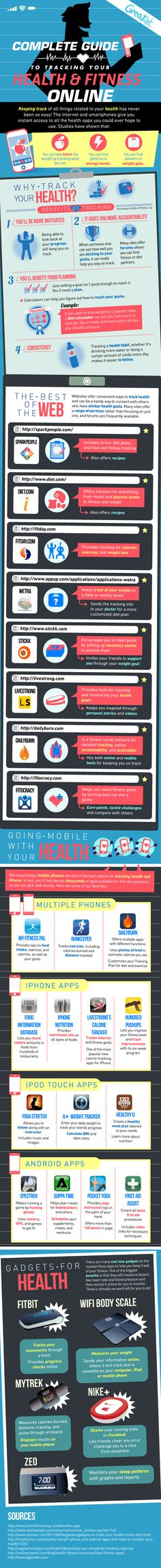 tracking your health and fitness online