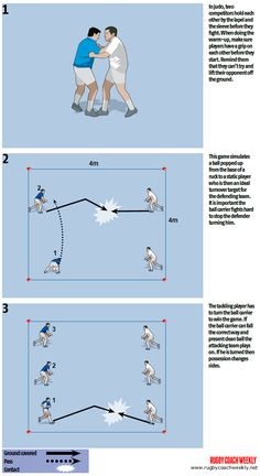 Turn the ball carrier in the tackle Scottish Rugby Union, Rugby Workout, Rugby Drills, Rugby Poster, Rugby Coaching, Extreme Sports, At Home Workouts, Home Workouts, Home Fitness
