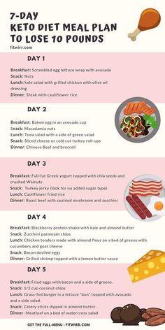 Wie man Wollmispeltee zubereitet, um Gewicht zu verlieren