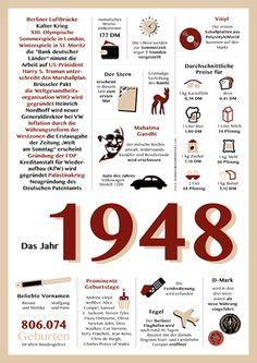 Jahrgangschronik 1948 - Die Geschenkidee zum 70. Geburtstag oder jedem anderen besonderen Anlass