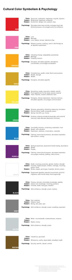 Color psychology, Western and Eastern.