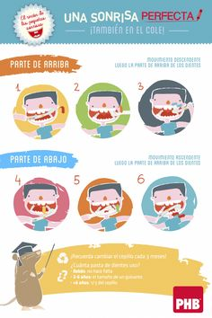 Enseña a los más peques a la lavarse correctamente los dientes.Tijuana Dental Spa Recuerda...... que la limpieza dental es dos veces al año. Agenda tu cita hoy (664)685.00.58