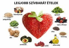 Healthy Heart Diet is not only suggested to people with heart disease. It is even more recommended for healthy people to prevent the occurrence of heart diseases. Heart Diet, Heart Healthy Diet, Healthy Meals For Two, Heart Healthy Recipes, Healthy Drinks, Healthy Life, Healthy Living, Healthy Quotes, Healthy Foods