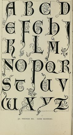 "Image from page 87 of ""Alphabets old and new, for the use of craftsmen : with an introductory essay on Art in the alphabet"" Alphabet Symbols, Handwriting Alphabet, Font Alphabet, Tattoo Lettering Fonts, Lettering Design, Lettering Tutorial, Lettering Styles, Script Fonts, Illuminated Letters"