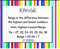 Math Range - Bing images