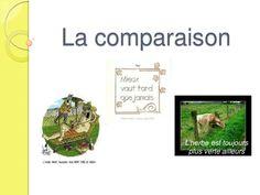 Explication détaillée de l'expression de la comparaison en français pour des apprenants de FLE.