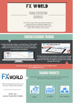 FXWorld.trade provides automated trading system for Futures, Shares, Forex and ETF Trading System.