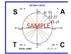 This is a one page document of the unit circle used in trigonometry.  The measurements of angles are given in degrees.  The document includes the CAST rule.  Coordinates and angle measurements are given for the first quadrant only.  This gives the Unit Circle a less cluttered look. Trigonometry, First Page, Summary, Mathematics, Angles, It Cast, The Unit, Math, Abstract