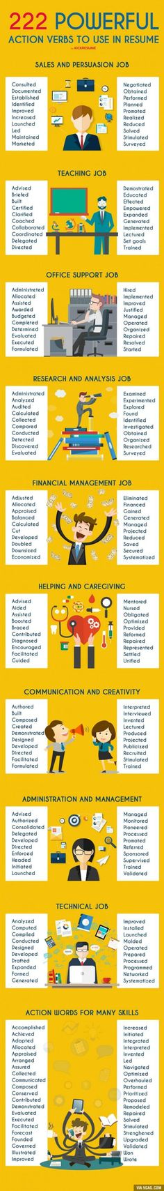 Career infographic & Advice Resume Cheat Sheet: 222 Action verbs to use in your new resume. Image Description Resume Cheat Sheet: 222 Action verbs to Resume Help, Job Resume, Resume Tips, Cv Tips, Resume Ideas, Resume Skills List, Resume Review, Cv Ideas, Resume Examples