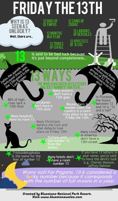 Friday 13th Superstitions  [by Bluestone Wales National Park Resort, specialist in UK Family and Adult -- via #tipsographic]. More at tipsographic.com