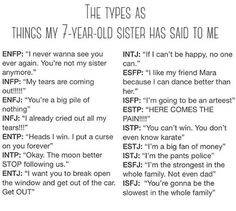 MBTI Types + 7 Year Old Lines // INTP - I think I might have actually said this before Infj Mbti, Intj And Infj, Enfj, Introvert, Enfp Personality, Myers Briggs Personality Types, Verona, Just In Case, Psychology