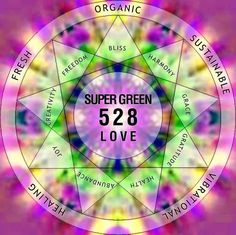 When putting frequency 528 Hz into music it has the tendency to raise vibration, assist in healing and DNA Repair. Love Frequency, Solfeggio Frequencies, Healing Codes, Dna Repair, Switch Words, Sound Healing, Meditation Music, Healing Meditation, Mindfulness Meditation