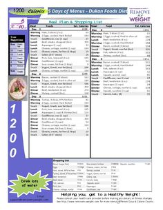 6 Printable 1200 Calorie Dukan Diet Menus for or 6 Days. Free menus to help you kick start your weight loss goals any day of the week. Dukan Diet Menu, Keto Diet Plan, Diet Meal Plans, Hcg Diet, Atkins Diet, Paleo Diet, Fast Metabolism Diet, Metabolic Diet, Detox Diet For Weight Loss