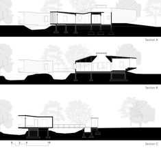 House on a Stream - Architecture BRIO sections #architecturedrawing