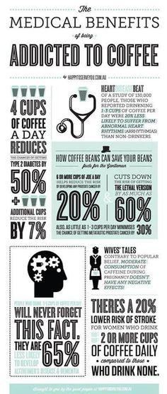 Tomar café no sólo es delicioso... es sano! Facts baby!