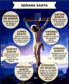 Holy Monday, Holy Saturday, Holy Week, Nutrition Education, Catholic Liturgical Calendar, Giving Thanks To God, Believe, Bible Study For Kids, Kids