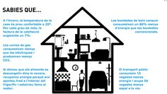 La proposta del programa d'educació i sensibilització ambiental per a la reducció de la petjada ecològica a les llars de les comarques gironines, conegut genèricament com ecoauditories, segueix la línia de l'educació ambiental personalitzada, agrupada per nuclis familiars, a través de la qual es vol analitzar l'impacte ambiental dels hàbits de consum de cada família i quantificar-los per mitjà d una metodologia de l'estil de la petjada ecològica