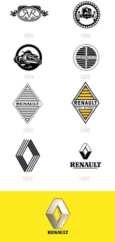 A look at some car companies logos design evolution - Car Premium Car Badges, Car Logos, Logo Autos, Car Logo Design, Design Logos, Badge Design, Etiquette Vintage, Famous Logos, Luxury Cars