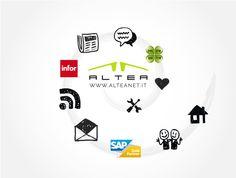 TOUCH questa immagine: ALTEA viral passion at work! by ALTEA SpA
