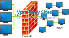 VRS Tech offers firewall network security system Dubai for small businesses and Corporate Companies. Call @ for Complete firewall solutions Dubai, UAE.