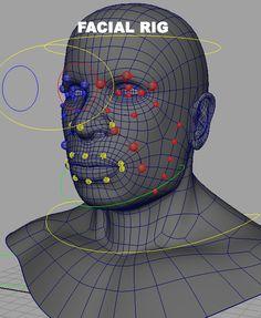 Ludovic Faucillon  https://vimeo.com/lfaucillonvfx https://www.creativecrash.com/maya/script/speed-facial-rig-enhance-your-character