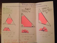 Foldable to place in an interactive notebook for students to reference. Use the Triangle Sum Theorem when solving for missing angles using algebra. Teaching Geometry, Teaching Math, Teaching Ideas, Math Notebooks, Interactive Notebooks, Math Teacher, Math Classroom, Future Classroom, Teacher Stuff