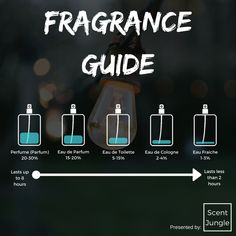 Life Hacks love The difference between Perfume, Cologne, Eau De Toilette, and more Another idea for Perfume Good Girl, Perfume Parfum, Best Perfume For Men, Perfume Hermes, Perfume Lady Million, Best Fragrance For Men, Perfume Scents, Perfume And Cologne, Men's Fashion Styles