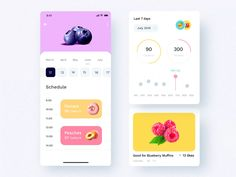 Nutro iOS UI Kit II designed by Anton Tkachev for Connect with them on Dribbble; Ui Design Mobile, App Ui Design, Layout Design, Interface Design, User Interface, Design Design, Flat Design, Dashboard Design, Table Interactive