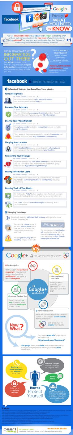 How Does Privacy Compare On Facebook Vs Google Plus / G+ ? #infographic