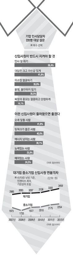 [Weekend inside] 에이스? 바라지도 않는다… 밉상 신입 안되려면 | Daum 미디어다음