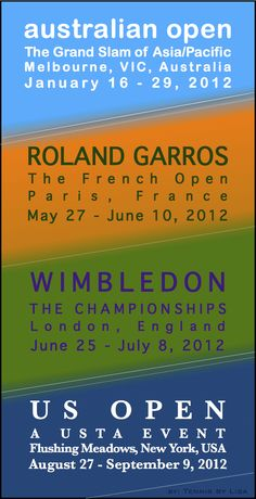 Make it to all 4 tennis Grand Slams - Australian Open, French Open, Wimbledon, U.S. Open
