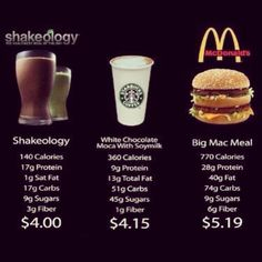 #Shakeology~wow, if you think eating healthy is expensive, this will make you rethink that thought.  www.beachbodycoach.com/Hope2inspire