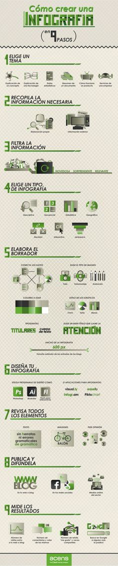 Cómo crear una infografía en 9 pasos | #Infografía Marketing Digital, Marketing Online, Content Marketing, Social Media Marketing, Internet Marketing, Flipped Classroom, Creative Design, Community Manager, Multimedia