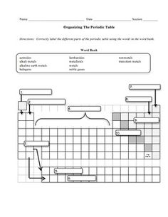 Printables Periodic Table Worksheet Answers google tables and periodic table on pinterest help your students understand how the of elements is organized will have