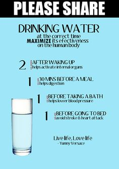 How much water do you drink daily?