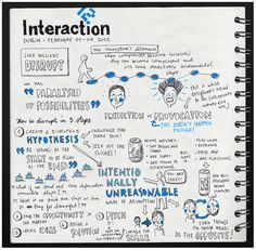 Visual sketch notes from Interaction 2012, Dublin