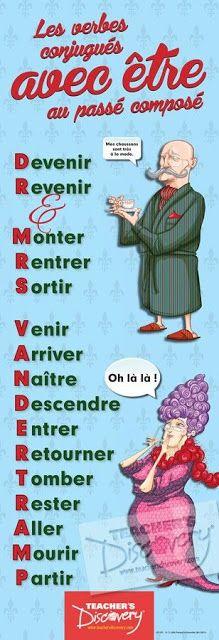 BLOG DE FRANCÉS DE LA E.S.O. (A1): Les verbes conjugués avec être