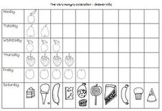 Students will create a graph after listening to The Very Hungry Caterpillar. Students will cut and paste the food items eaten on each day. Students...