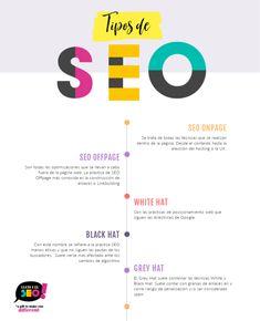 Post de www.luciayelseo.com que explica qué es el SEO , los tipos de seo que existen y formas de mejorarlo Seo, Chart, Shapes