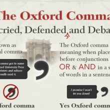 An Oxford comma infographic to make sure you never misuse this punctuation mark again.