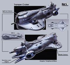 Medium Defense Platform Nest by * KaranaK on deviantART