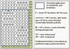 Ohjepankki: Perhosneule Quilt Stitching, Quilting, Knitting Patterns, Knitting Ideas, Periodic Table, Projects To Try, Diagram, Model, Socks