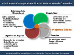 4 Indicadores Claves para identificar las mejores ideas para un Plan de Contenidos #infografia