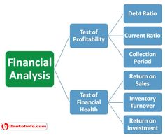 Company Financial Analysis Report Sample A Project Report On Financial Statement Analysis, Sample Financial Analysis Resume For Financial Analyst Financial, Sample Financial Analysis 9 Examples In Word Excel Pdf, Accounting Notes, Accounting Classes, Accounting Basics, Financial Analyst, Accounting And Finance, Accounting Principles, Financial Ratio, Financial Planning, Financial Statement Analysis